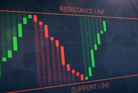 Strategi garis pulih pada platform Pocket Option